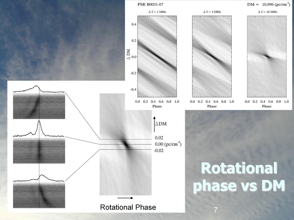7 Rotational phase vs DM Rotational Phase