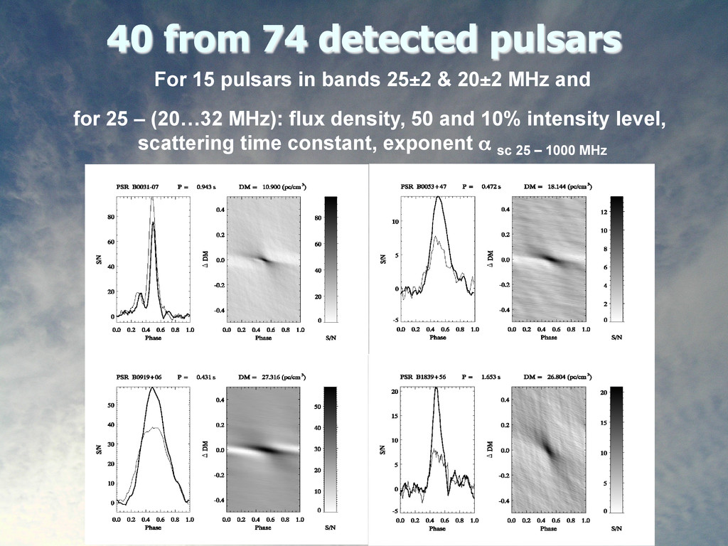 10 40 from 74 detected pulsars For 15 pulsars i...