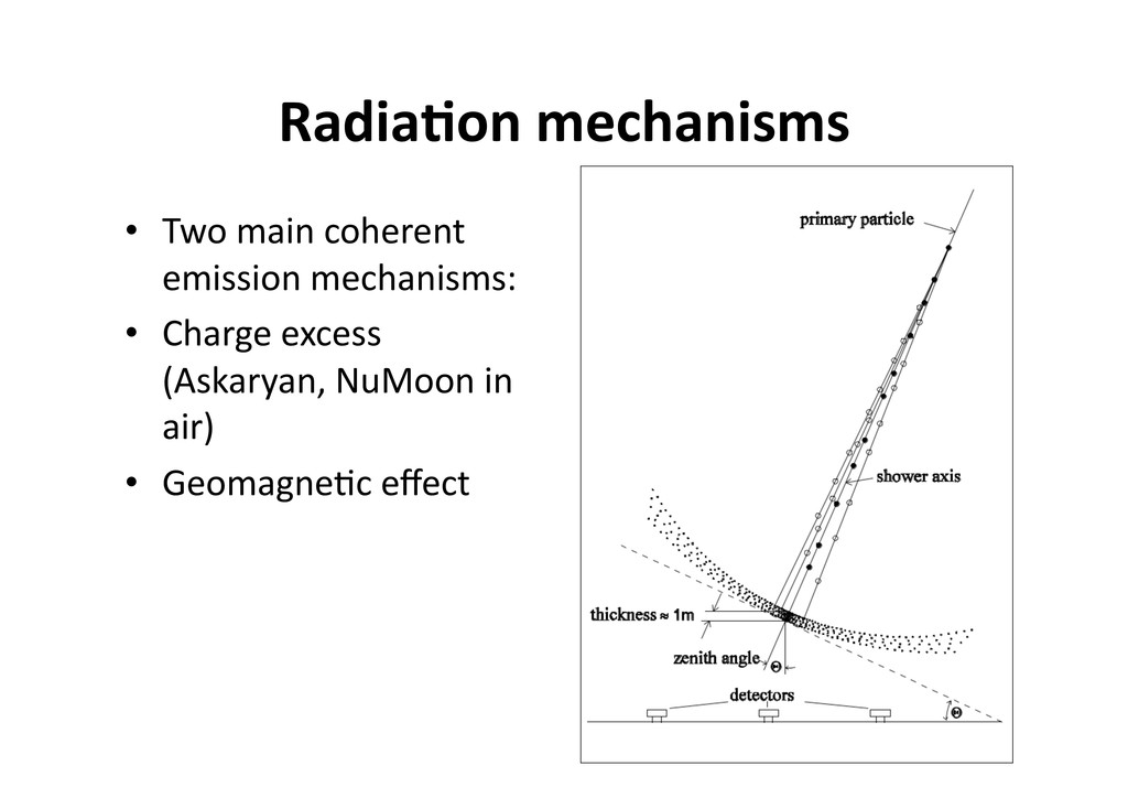 Radia1on