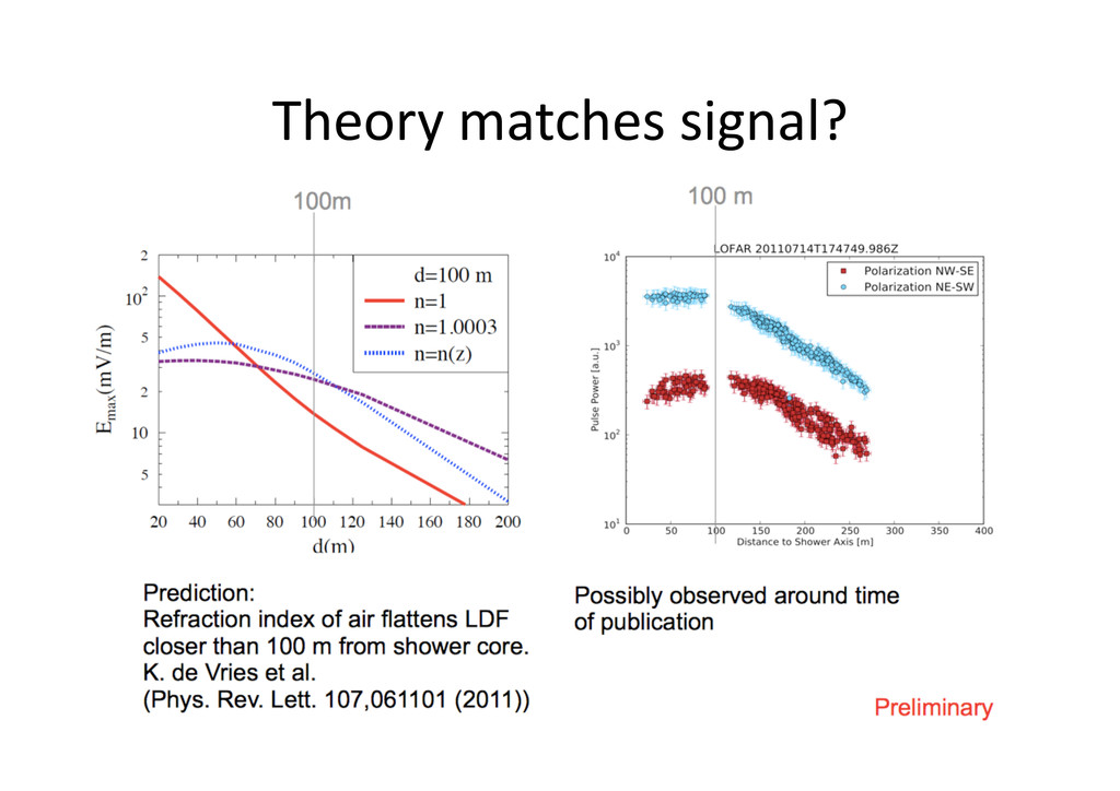 Theory