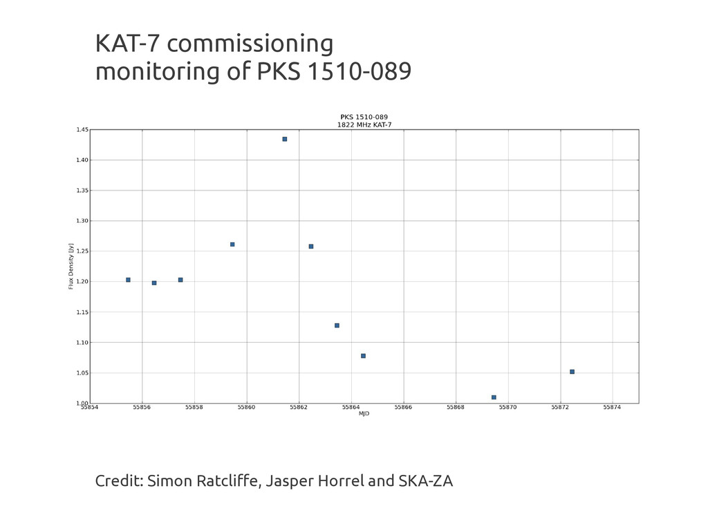 KAT-7 commissioning monitoring of PKS 1510-089 ...