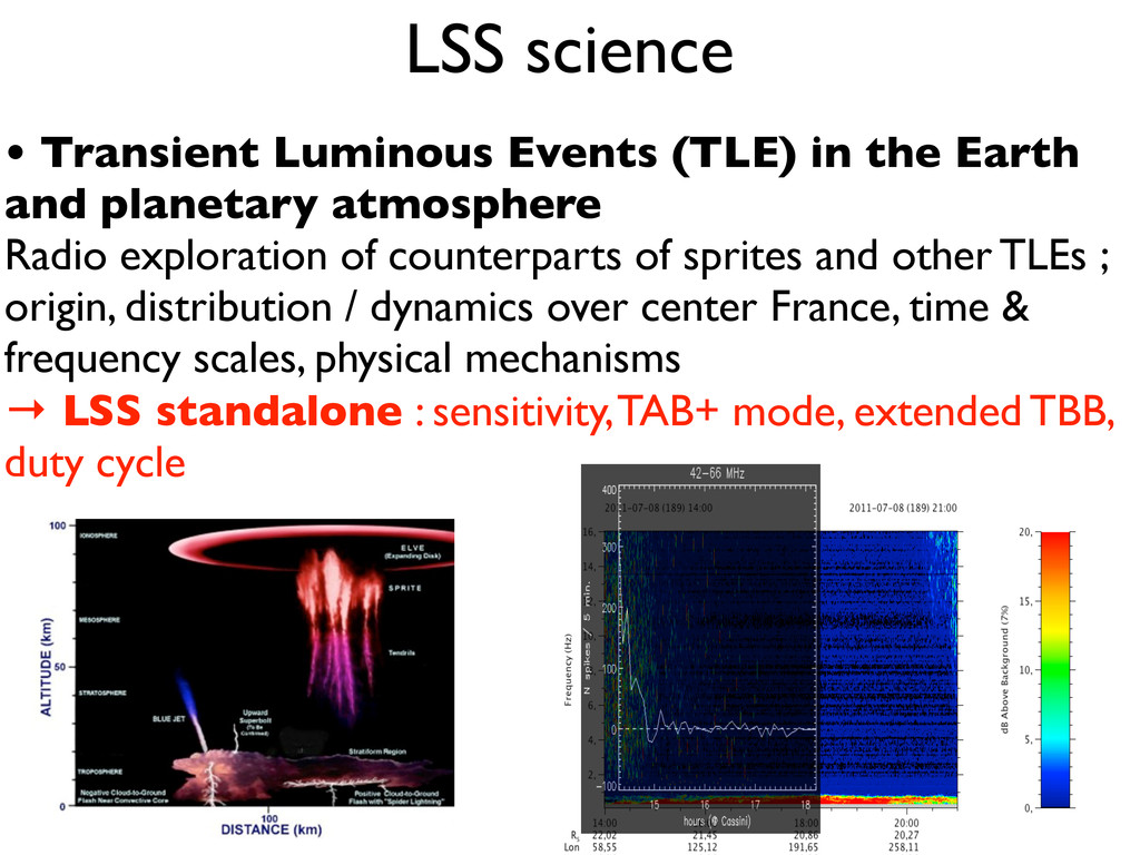 • Transient Luminous Events (TLE) in the Earth ...