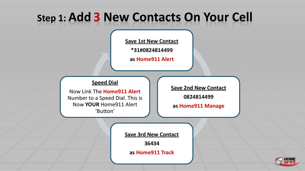 Save 1st New Contact *31#0824814499 as Home911 ...