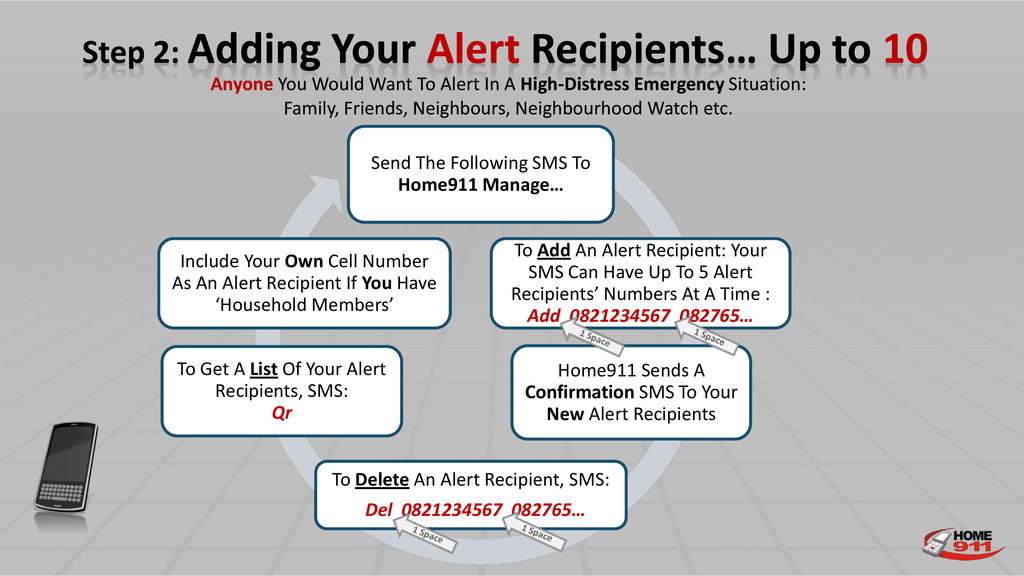 Send The Following SMS To Home911 Manage… To Ad...