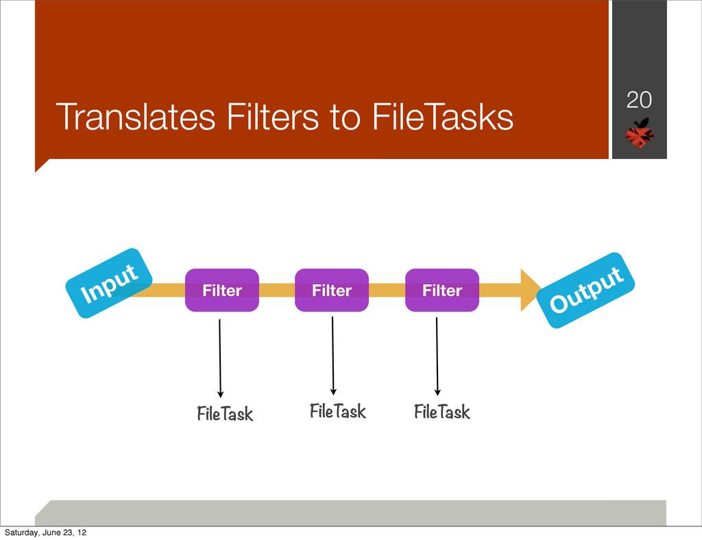 Translates Filters to FileTasks 20 Input Output...