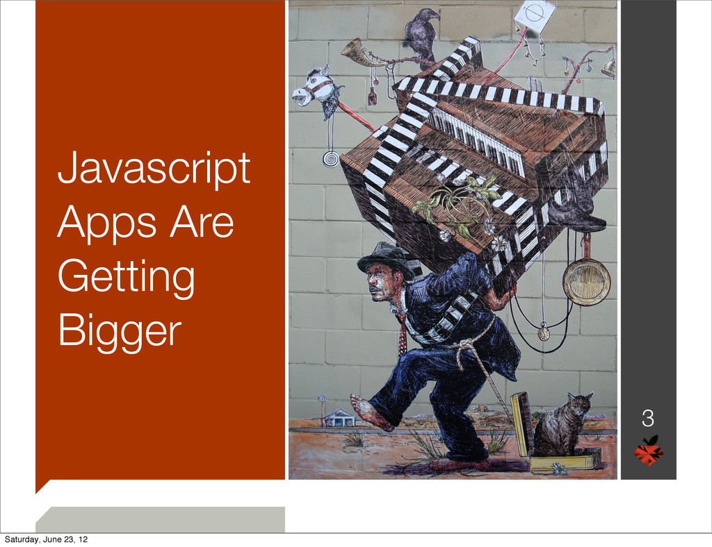 Javascript Apps Are Getting Bigger 3 Saturday, ...