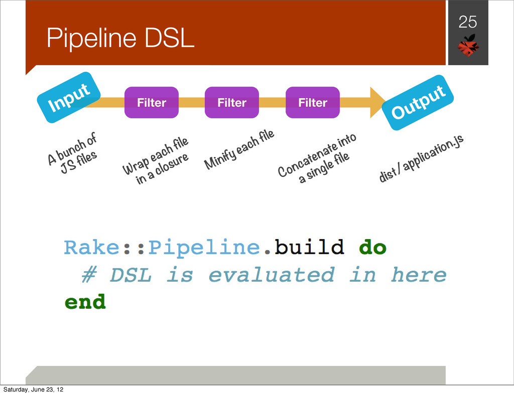 25 Pipeline DSL Input Output Filter Filter Filt...