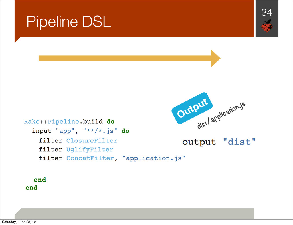 34 Pipeline DSL Output dist/application.js Satu...