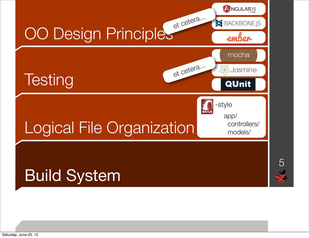 Build System 5 OO Design Principles Build Syste...