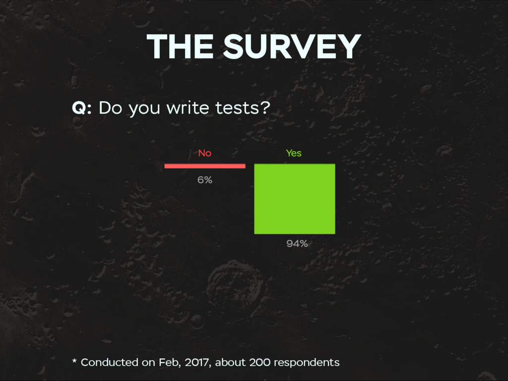 THE SURVEY Q: Do you write tests? Yes No 94% 6%...