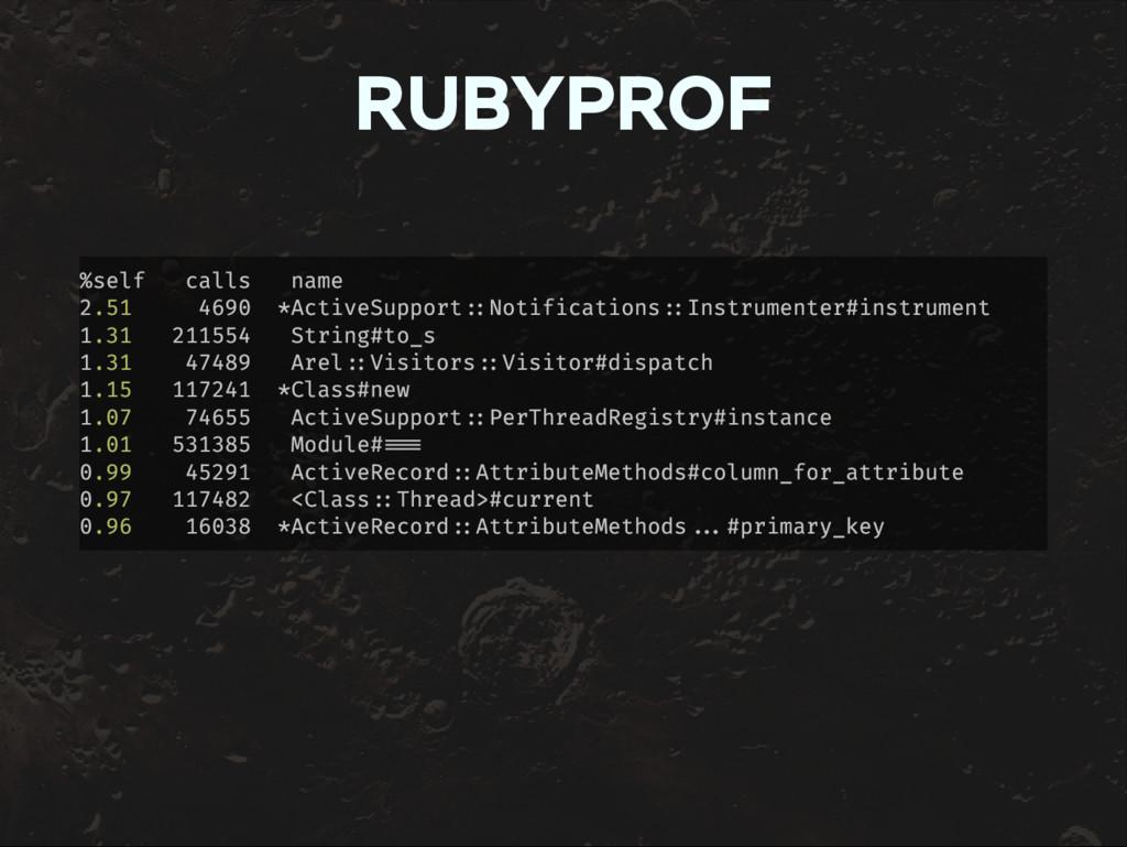 RUBYPROF %self calls name 2.51 4690 *ActiveSupp...