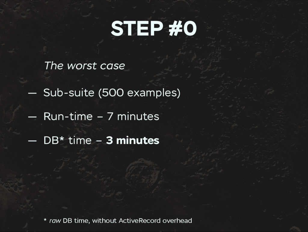 STEP #0 The worst case — Sub-suite (500 example...
