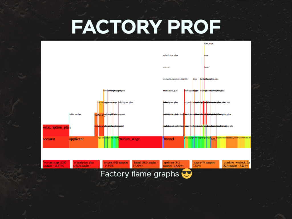 FACTORY PROF Factory flame graphs