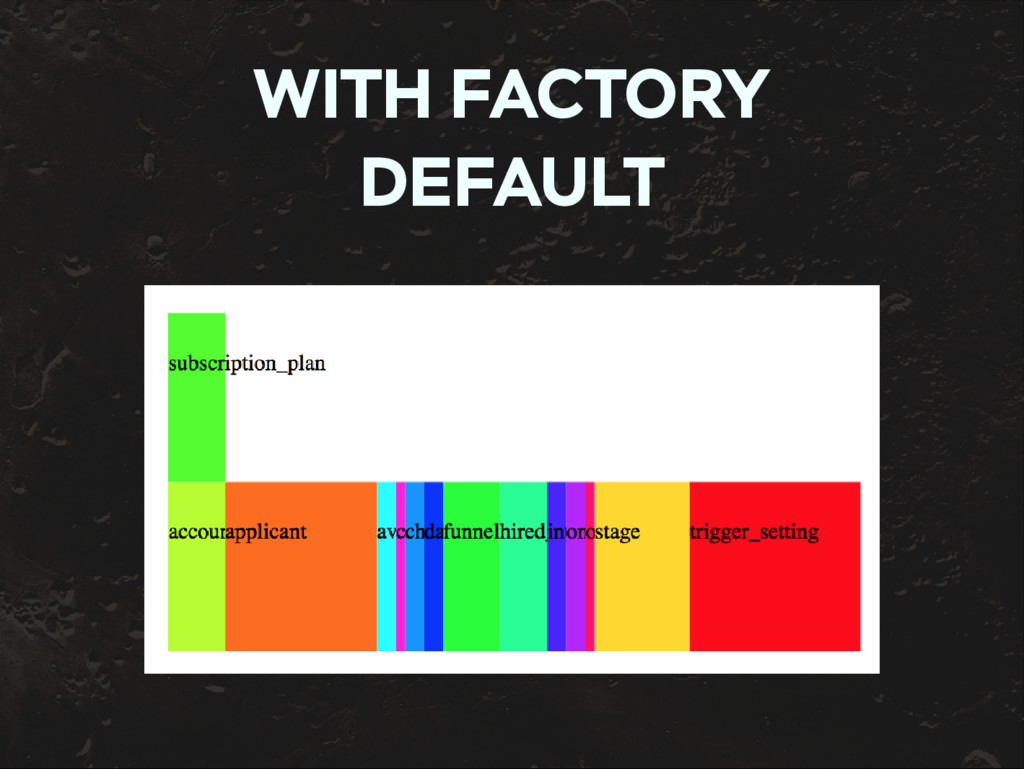 WITH FACTORY DEFAULT