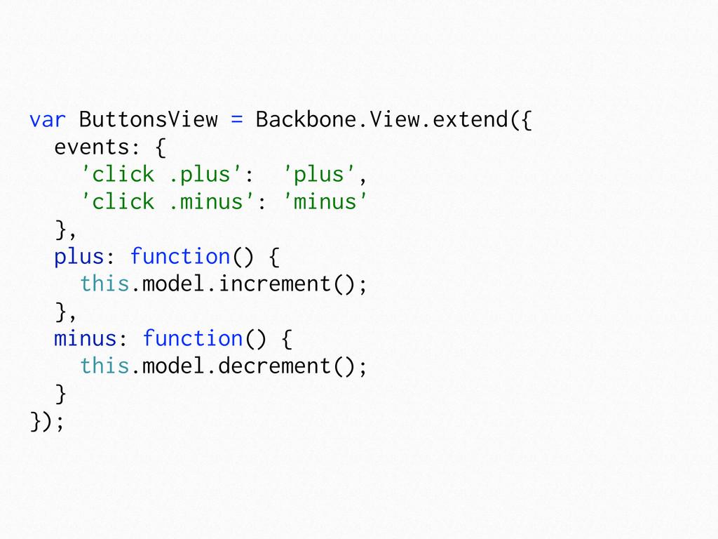 var ButtonsView = Backbone.View.extend({ events...