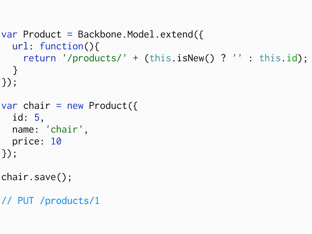 var Product = Backbone.Model.extend({ url: func...
