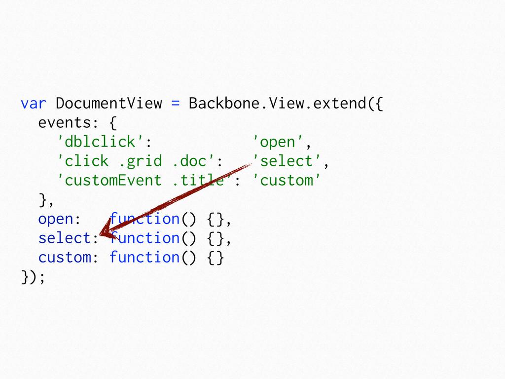 var DocumentView = Backbone.View.extend({ event...