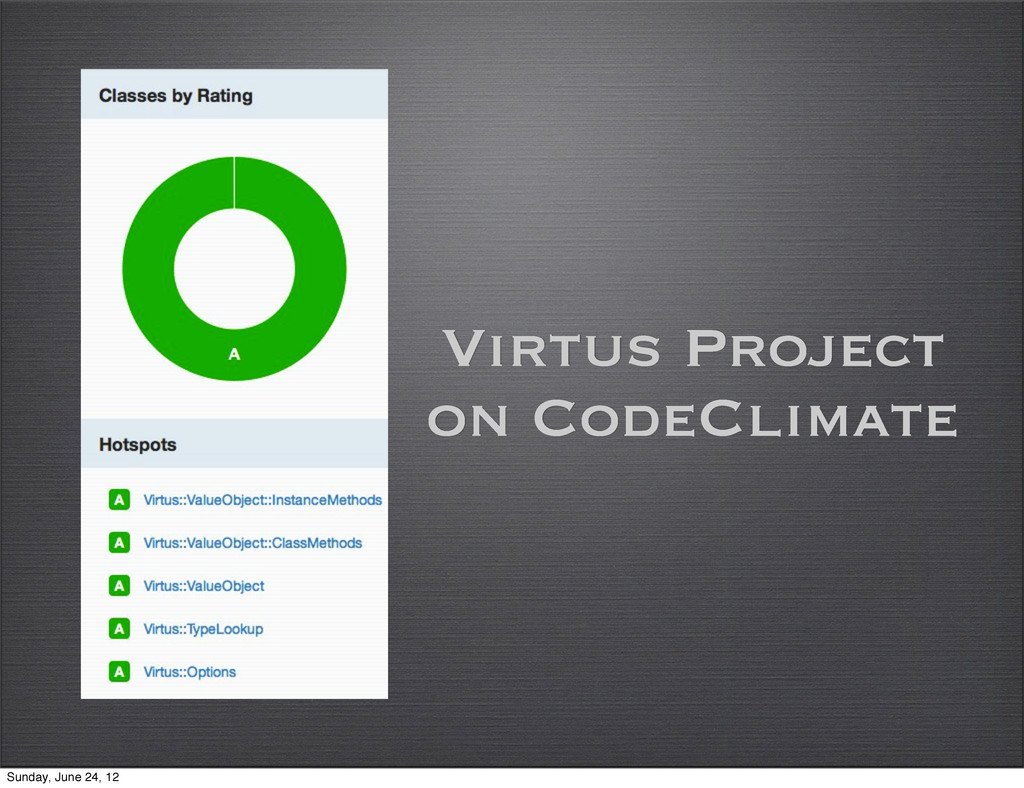 Virtus Project on CodeClimate Sunday, June 24, ...