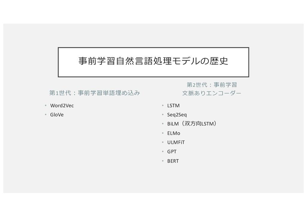 第1世代︓事前学習単語埋め込み • Word2Vec • GloVe • LSTM • Seq...