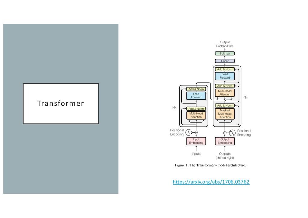 Transformer Figure 1: The Transformer - model a...