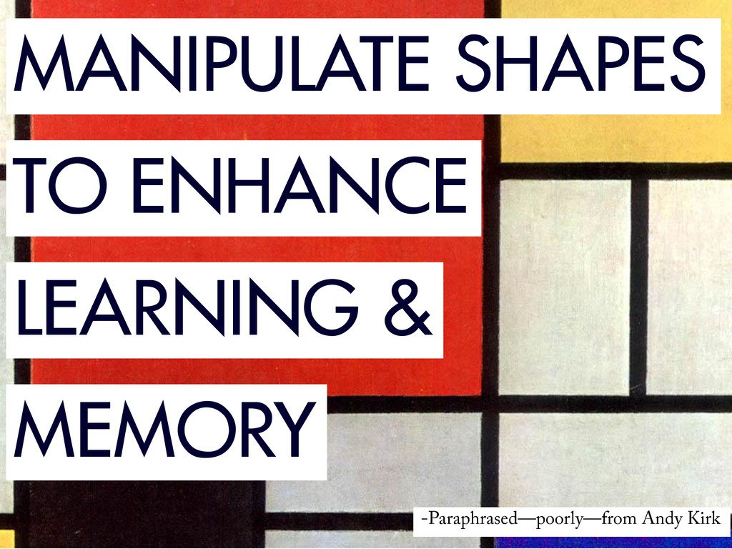 MANIPULATE SHAPES TO ENHANCE LEARNING & MEMORY