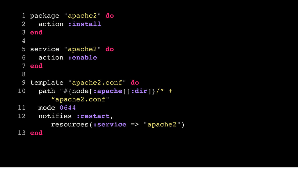 """1 package """"apache2"""" do 2 action :install 3 end ..."""
