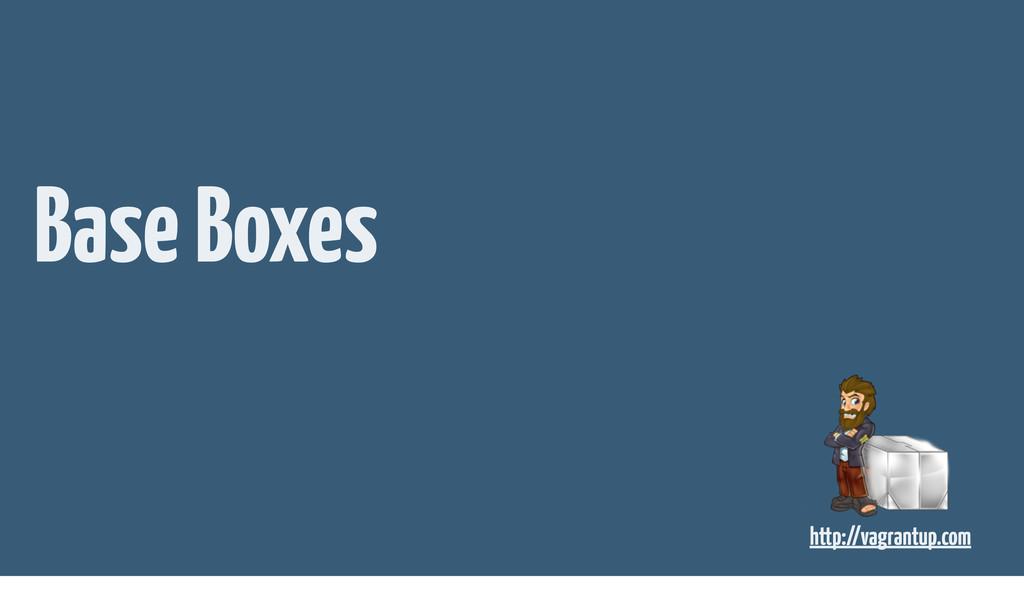 Base Boxes http://vagrantup.com