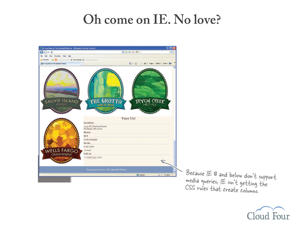 Oh come on IE. No love? Because IE 8 and below ...