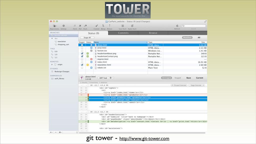 git tower - http://www.git-tower.com