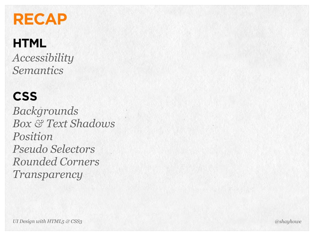 RECAP HTML Accessibility Semantics CSS Backgrou...