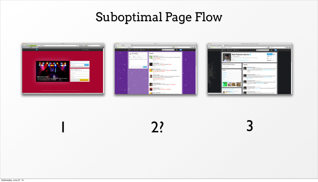 Suboptimal Page Flow 2? 1 3 Wednesday, June 27,...