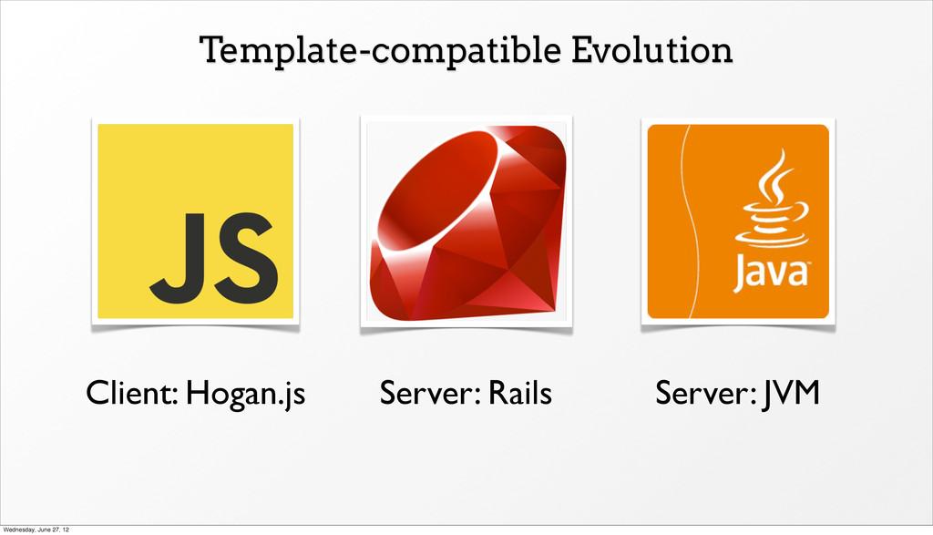 Template-compatible Evolution Client: Hogan.js ...