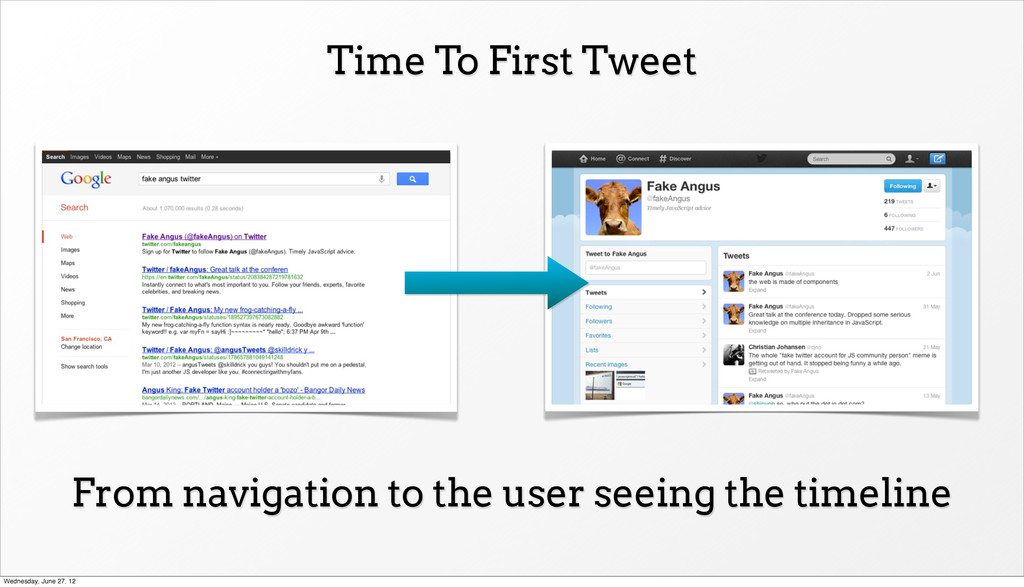 Time To First Tweet From navigation to the user...