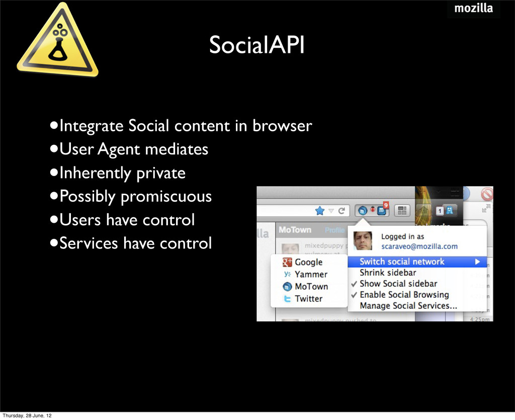 SocialAPI •Integrate Social content in browser ...
