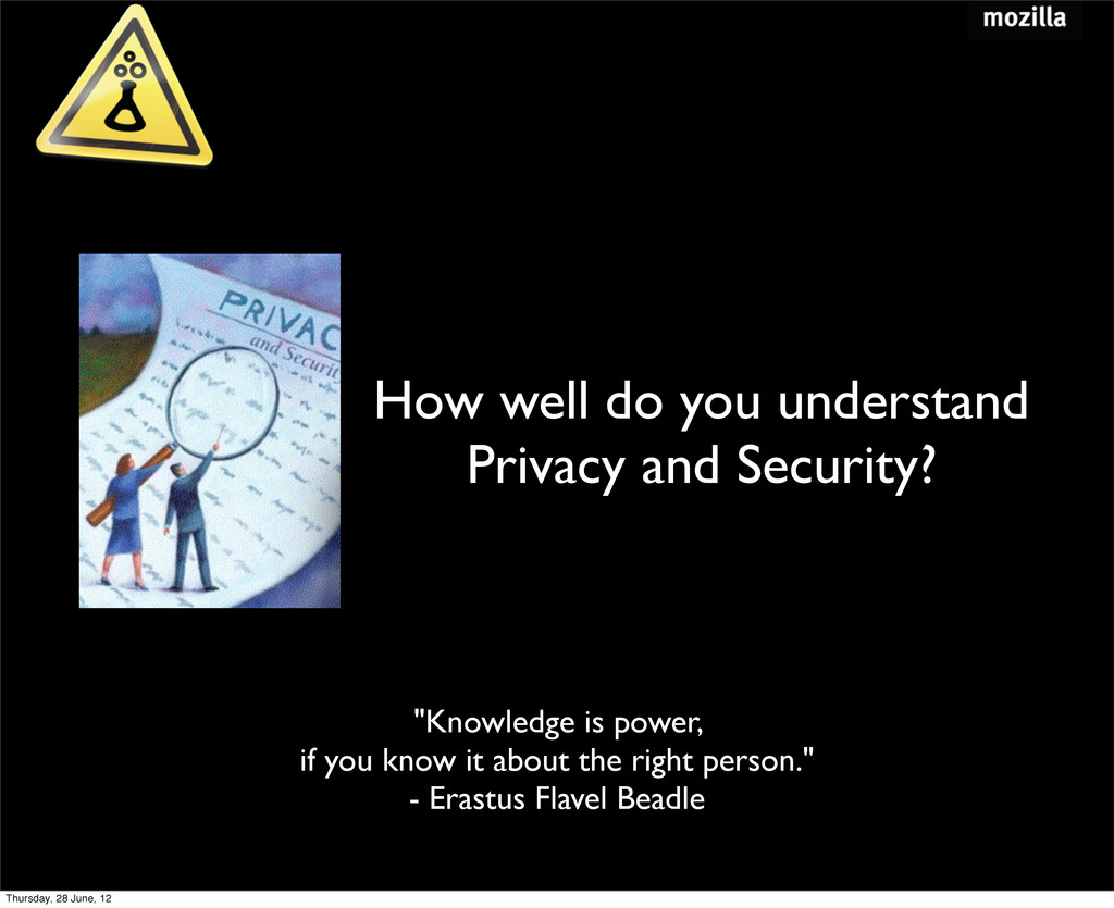 How well do you understand Privacy and Security...