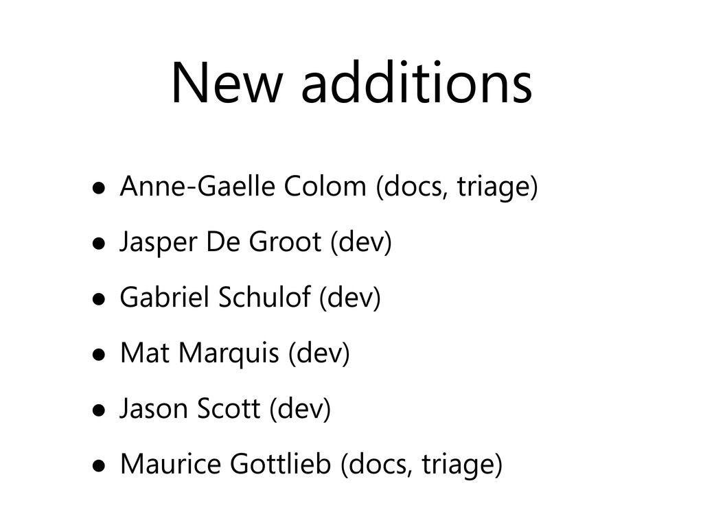 New additions • Anne-Gaelle Colom (docs, triage...