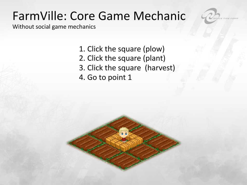 FarmVille: Core Game Mechanic  With...