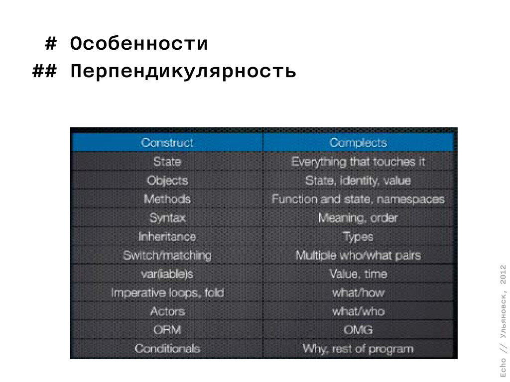 Echo // Ульяновск, 2012 # Особенности ## Перпен...