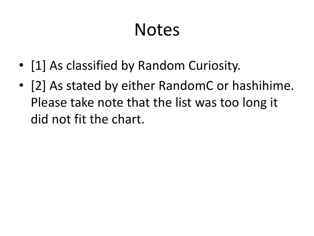 Notes • [1] As classified by Random Curiosity. ...