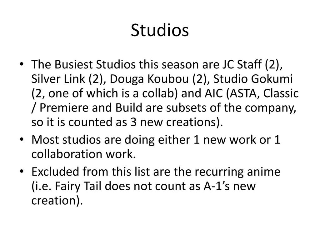Studios • The Busiest Studios this season are J...