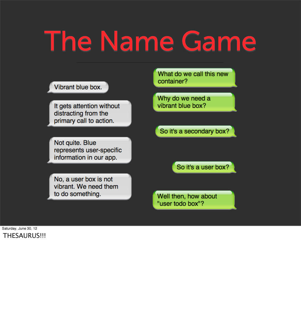 The Name Game Saturday, June 30, 12 THESAURUS!!!