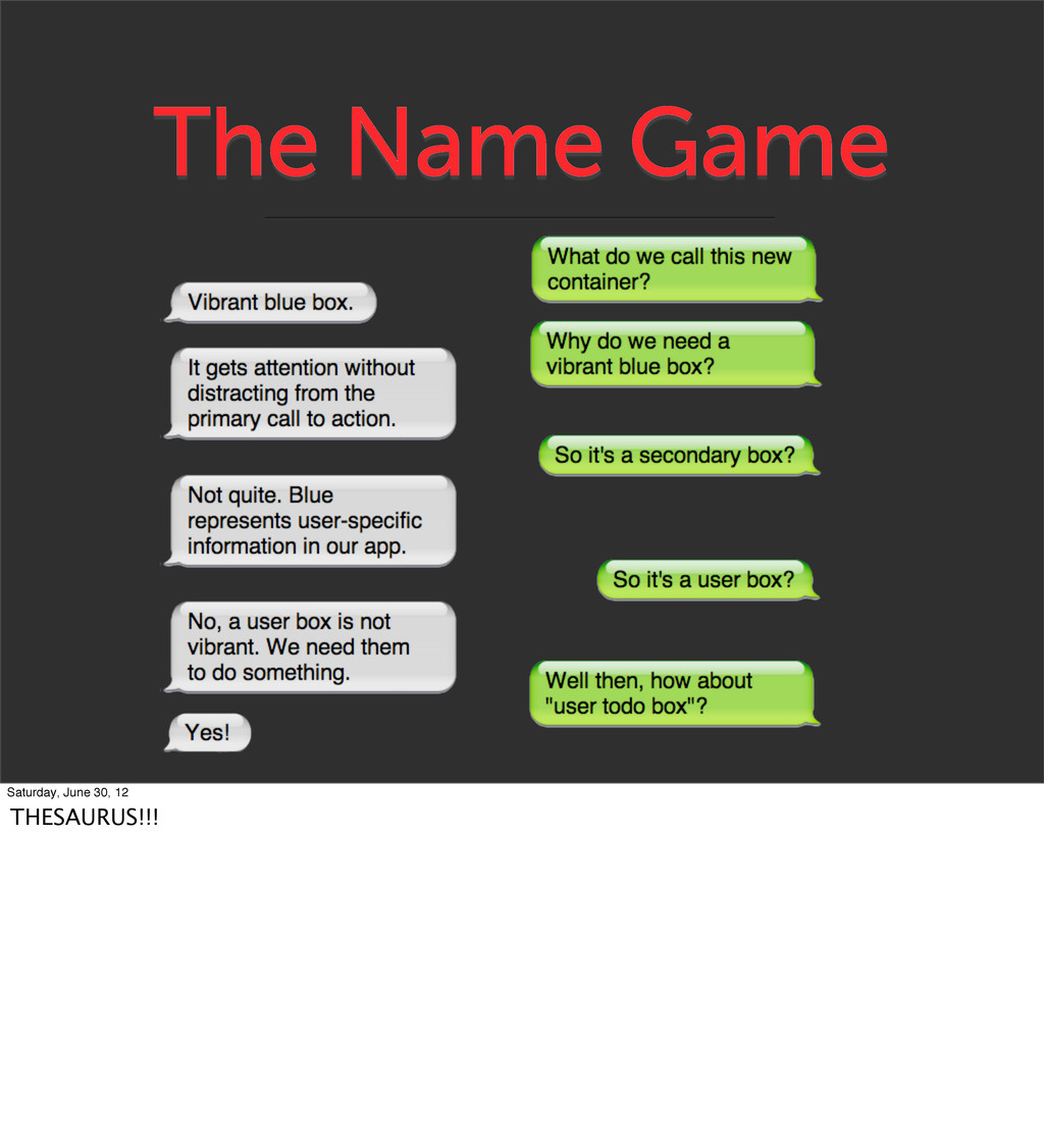 The Name Game Saturday, June 30, 12 THESAURUS!!!