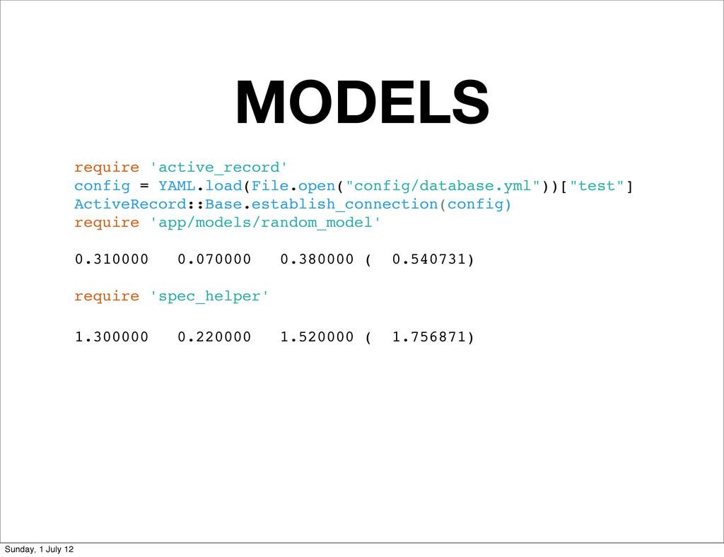 MODELS require 'active_record' config = YAML.lo...