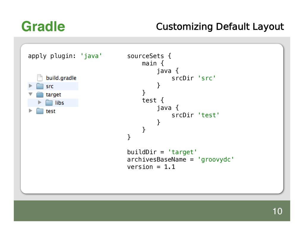 Gradle apply plugin: 'java' Customizing Default...