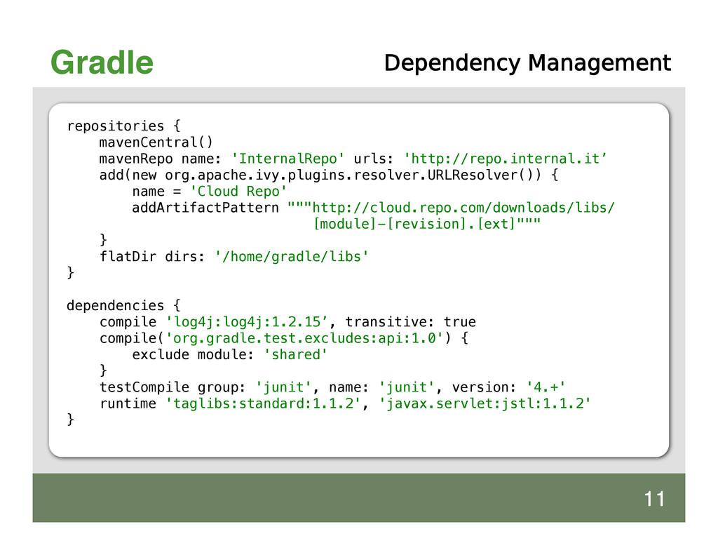 Gradle repositories { mavenCentral() mavenRepo ...