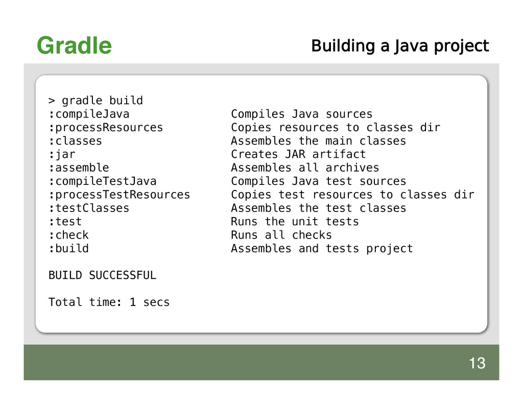 Gradle > gradle build :compileJava Compiles Jav...