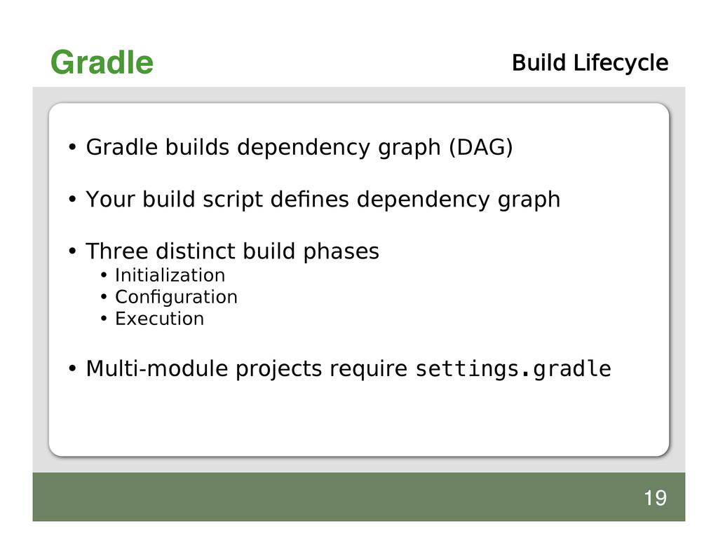 Gradle Build Lifecycle • Gradle builds dependen...