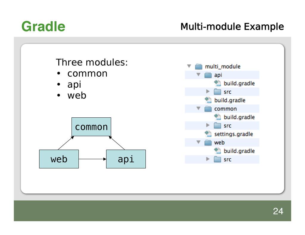 Gradle Multi-module Example Three modules: • co...