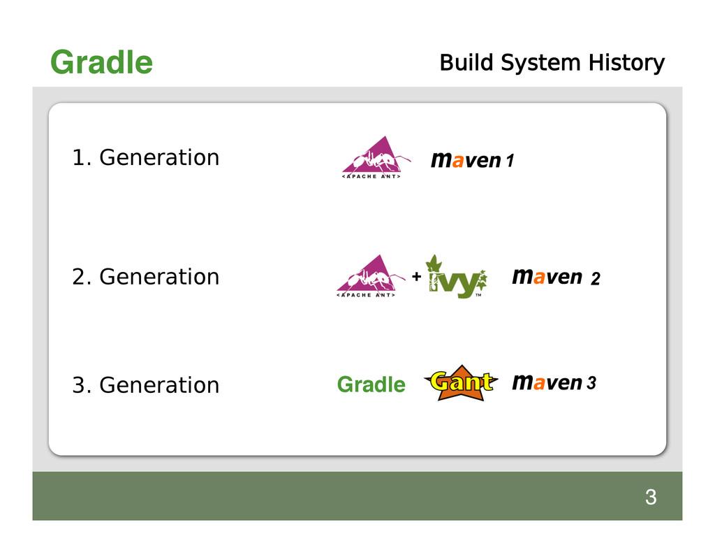 Gradle Build System History 1. Generation Gradl...