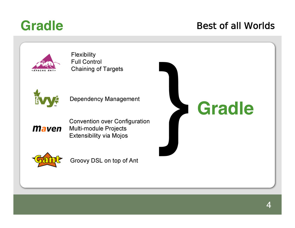 Gradle Best of all Worlds Gradle Flexibility Fu...